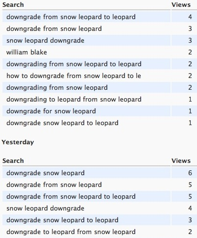 searches on leopard downgrade